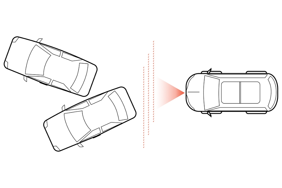 A graphic shows the 3 60 camera radars mapping the areas around the vehicle to potentially avoid or lessen the severity of accidents