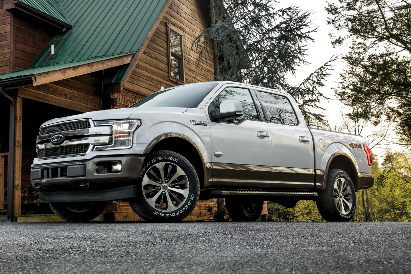 2020 Ford F150 Pricing