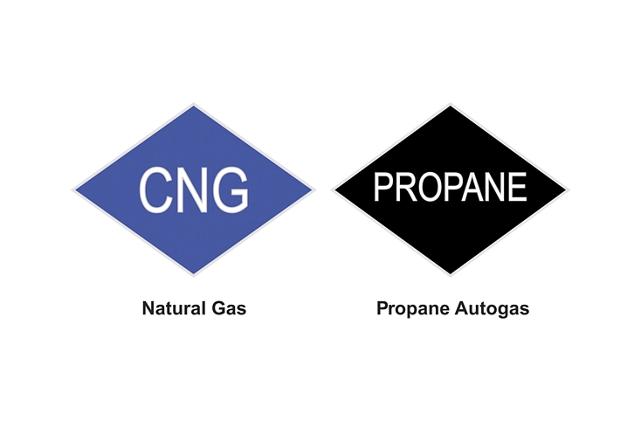 Logos de GNC y Propano