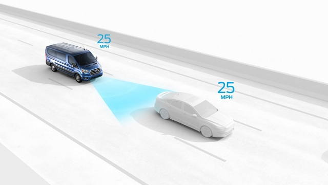 Graphic demonstrating Adaptive Cruise Control