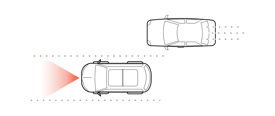 Lincoln lane-keeping diagram