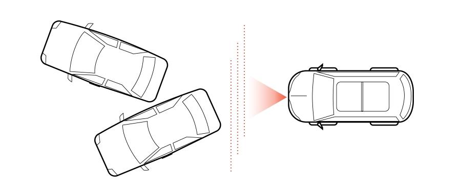 Diagrama de Asistencia para evitar colisiones con frenado de emergencia automático de Lincoln.