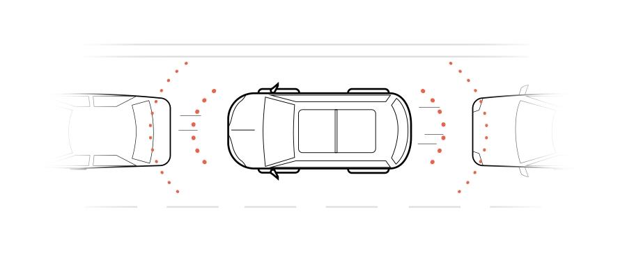 Diagrama del control de velocidad adaptativo de Lincoln.