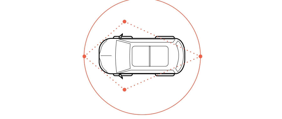 Lincoln 360 Camera diagram