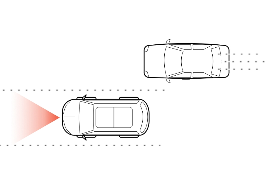 A graphic represents a car monitoring its lane and maintaining position